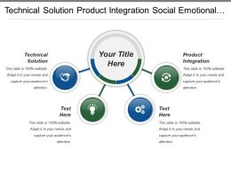 Technical Solution Product Integration Social Emotional Learning Facilitator