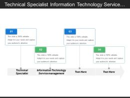 Technical Specialist Information Technology Service Management Voice Communication