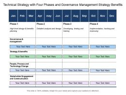 Technical Strategy With Four Phases And Governance Management Strategy Benefits
