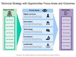 Technical Strategy With Opportunities Focus Areas And Outcomes