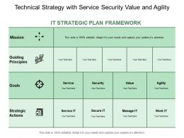 Technical Strategy With Service Security Value And Agility