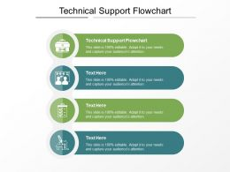 Technical Support Flowchart Ppt Powerpoint Presentation Infographics Graphic Images Cpb