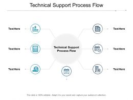 Technical Support Process Flow Ppt Powerpoint Presentation Inspiration Show Cpb