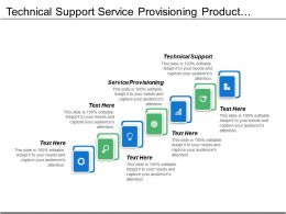 Technical Support Service Provisioning Product Analysis Performance Risk Management