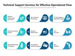 Technical Support Services For Effective Operational Flow