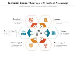 Technical Support Services With Tactical Assessment