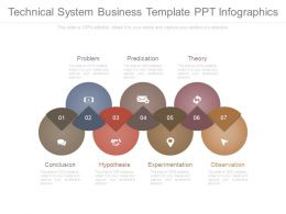Technical System Business Template Ppt Infographics