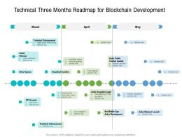 Technical Three Months Roadmap For Blockchain Development