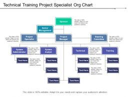 Technical Training Project Specialist Org Chart