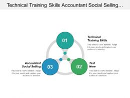Technical Training Skills Accountant Social Selling Intelligence Product Examples Cpb