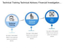 Technical Training Technical Advisory Financial Investigation Practice Development
