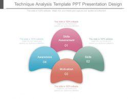 Technique Analysis Template Ppt Presentation Design