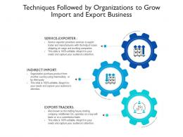 Techniques Followed By Organizations To Grow Import And Export Business