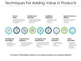 Techniques For Adding Value In Products