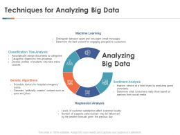 Techniques For Analyzing Big Data Ppt Powerpoint Presentation Portfolio