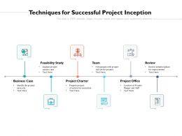 Techniques For Successful Project Inception