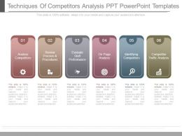 Techniques Of Competitors Analysis Ppt Powerpoint Templates