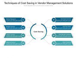 Techniques Of Cost Saving In Vendor Management Solution