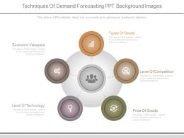 Techniques Of Demand Forecasting Ppt Background Images