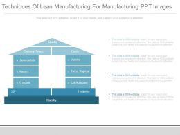 Techniques Of Lean Manufacturing For Manufacturing Ppt Images