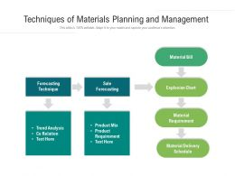 Techniques Of Materials Planning And Management
