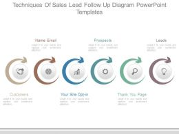 techniques_of_sales_lead_follow_up_diagram_powerpoint_templates_Slide01