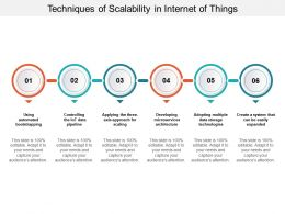 Techniques Of Scalability In Internet Of Things