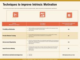 Techniques To Improve Intrinsic Motivation Making Ppt Powerpoint Presentation Icon Show
