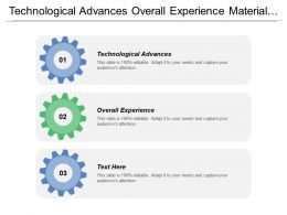 Technological Advances Overall Experience Material Living Conditions Birth Weight