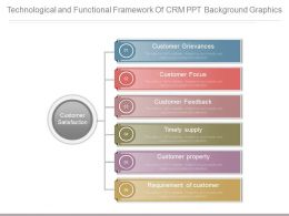 Technological And Functional Framework Of Crm Ppt Background Graphics