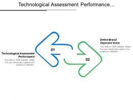 Technological Assessment Performance Define Brand Objective Voice Measure Market