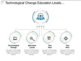 Technological Change Education Levels Organizational Agility Entrepreneurial Agility