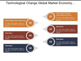 Technological Change Global Market Economy Digital Experience Delivery Cpb