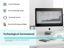 Technological Environment Development Ppt Powerpoint Presentation Icon