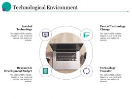 Technological Environment Level Of Technology Pace Of Technology Change