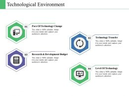 Technological Environment Ppt Powerpoint Presentation File Model