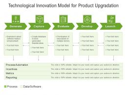 Technological Innovation Model For Product Upgradation