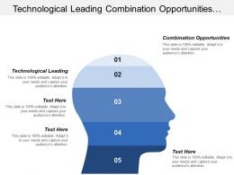 Technological Leading Combination Opportunities Entering Industry Forces Model