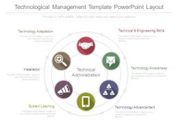 Technological Management Template Powerpoint Layout