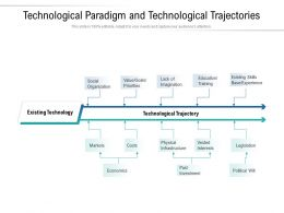 Technological Paradigm And Technological Trajectories
