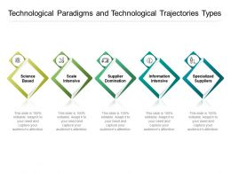 Technological Paradigms And Technological Trajectories Types