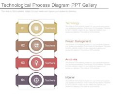 Technological Process Diagram Ppt Gallery