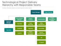 Technological Project Delivery Hierarchy With Responsible Teams