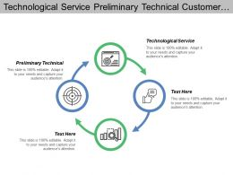 Technological Service Preliminary Technical Customer Need Before Production