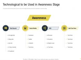 Technological To Be Used In Awareness Stage Martech Stack Ppt Layouts Structure