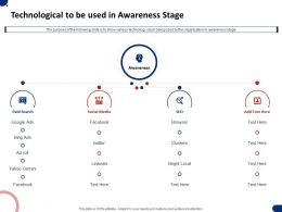 Technological To Be Used In Awareness Stage Ppt Powerpoint Presentation Maker