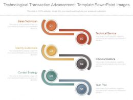 Technological Transaction Advancement Template Powerpoint Images