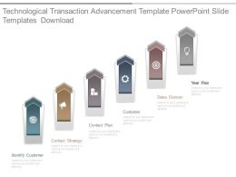 Technological Transaction Advancement Template Powerpoint Slide Templates Download