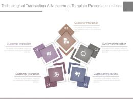 Technological Transaction Advancement Template Presentation Ideas