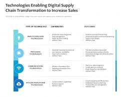 Technologies Enabling Digital Supply Chain Transformation To Increase Sales